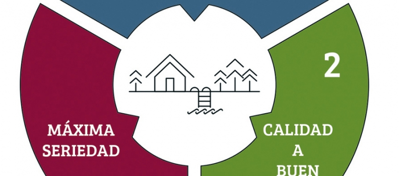 Proyectos Izalfa: Proceso, Servicios y Garantías